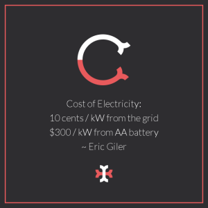 Eric Giler: Cost of Electricity: 10 cents / kW from the grid; $300 / kW from AA battery